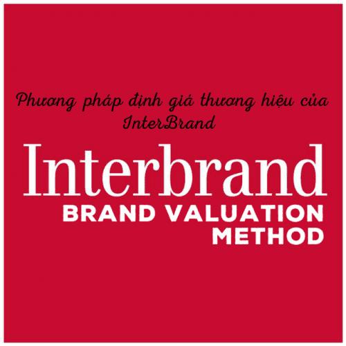 Thẩm định tài sản vô hình – Thương hiệu bằng phương pháp Interbrand